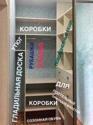 Фото Гардеробной из ЛДСП с подписанными полками где что хранится